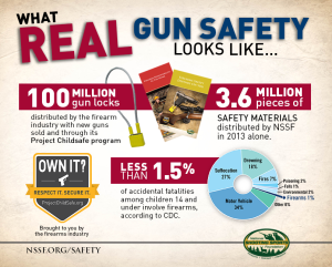 Real gun safety (from: nssfblog.com)